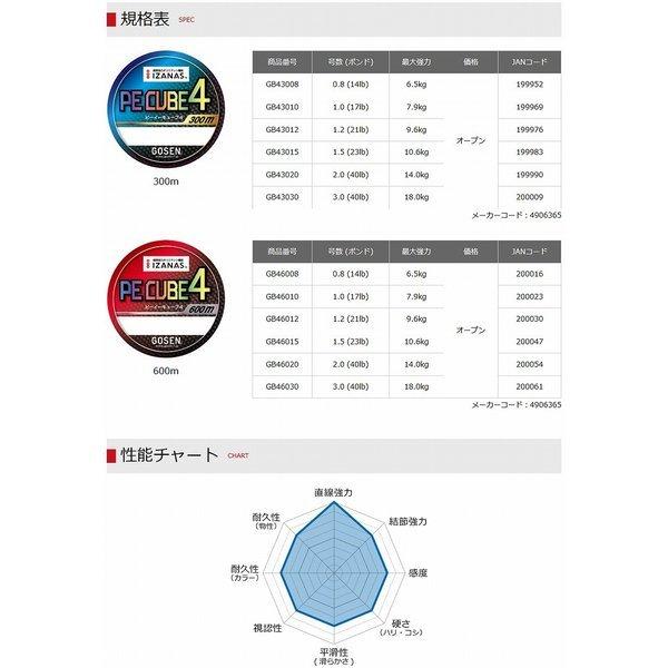 画像2: ゴーセン PE CUBE4 (キューブフォー) 0.8号 14LB〜1.2号 21LB 300m 5色分け お買い得ボビン巻き(当店最安、純日本製 国産100%強力PEライン