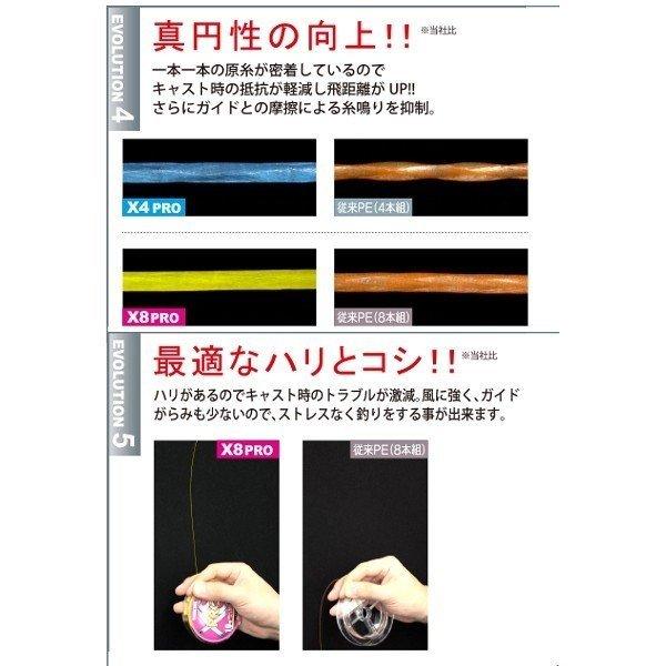 画像3: DUEL ハードコア X8 PRO プロ エギング 0.6号(13lb)〜0.8号(16lb) 150m オレンジホワイトマーキング デュエル ヨーヅリ 日本製 国産 PEライン