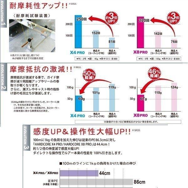 画像2: DUEL ハードコア X4 PRO タコ 2号(30lb)〜4号(50lb) 135m ブルー デュエル ヨーヅリ 日本製 国産PEライン