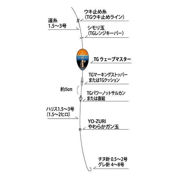 画像3: DUEL TG ウェーブマスター Mサイズ 0 G2 B 2B 3B 磯釣り ウキ デュエル ヨーヅリ