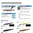 画像6: DUEL ハードコア モンスターショット S 110 50g 2021年新製品 デュエル シンキングペンシル シーバス ソルトミノー 青物ルアー F1208